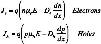 total_current_density.png